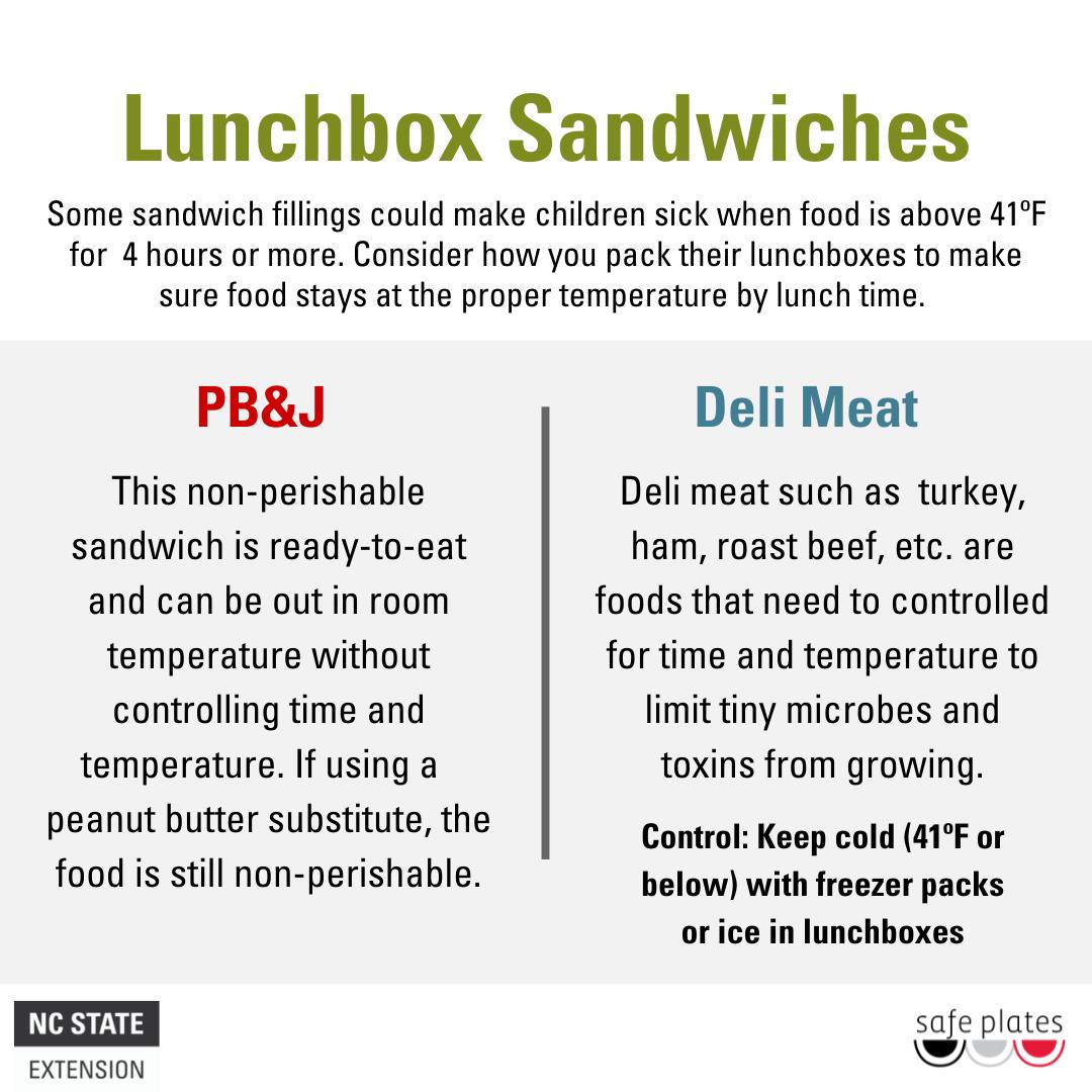 lunchbox sandwiches