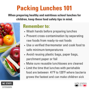 Cover photo for Back to School: Food Safe Lunches